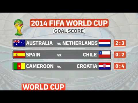 mitv - World Cup: Netherlands 3- 2 Australia, Chile 2 -  0 Spain, Croatia 4 - 0 Cameroon