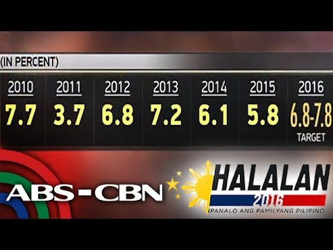 What Duterte plans on PH economy