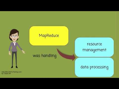Apache Hadoop - MapReduce (MR2) and YARN