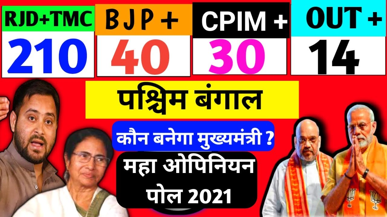 Download West Bengal Assembly Election 2021 Opinion Poll   Exit Poll TMC, RJD, BJP, CPIM