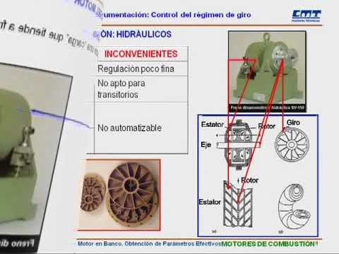 Explicación De Un Banco De Ensayo Para Motores De Combustión Interna Alternativos M C I A Upv Youtube