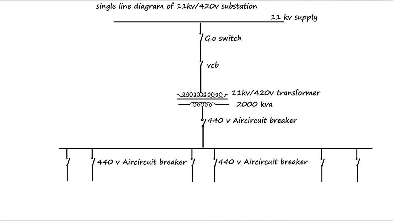 Single Line Diagram Of 11kv 44ov Substation Youtube Electrical House Wiring Symbols