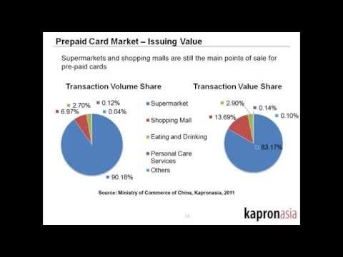 Kapronasia - China's Prepaid Card Market