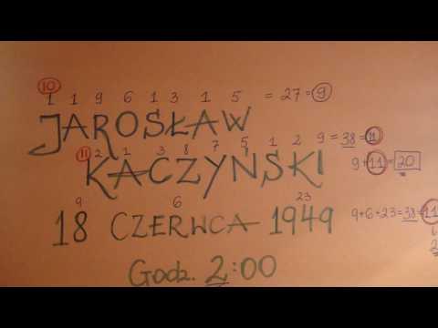 Jaroslaw Kaczynski: Portret Astrologiczno- Numerologiczny, Cz.I