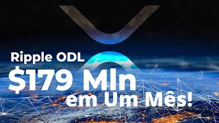 XRP Superará o Bitcoin e o Ethereum, US$179 Milhões via XRP em Abril