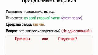Придаточные следствия (9 класс, видеоурок-презентация)