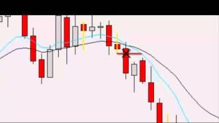 Forex Breakout Trading Strategy Catches Mini Market Crash - Wow! Fast Profits