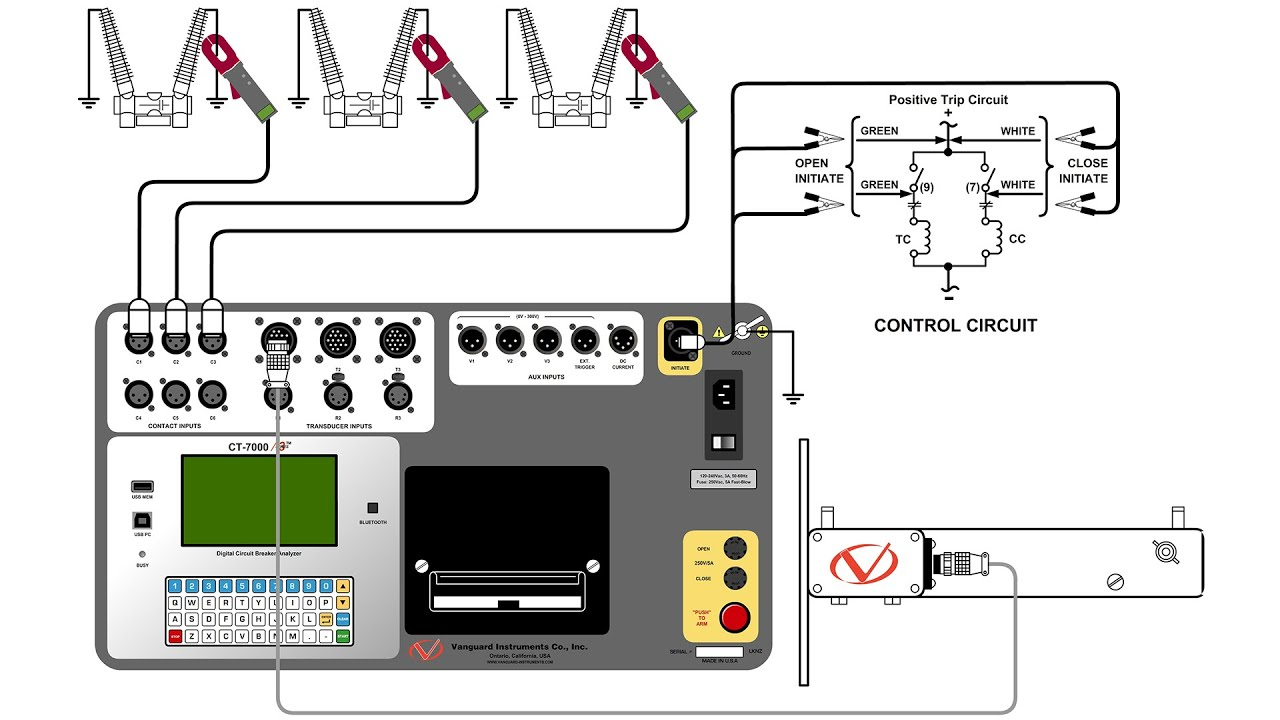 Performing A Dual Ground Circuit Breaker Timing Test With The Vanguard Wiring Diagrams Ct 7000 S3