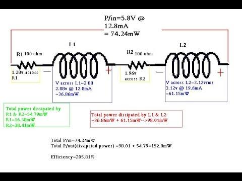 Tesla bifilar coil Overunity Effect