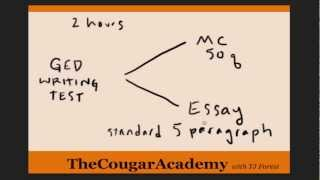 How To Pass the GED Writing Test: Video 1 - Two Sections of Test Explained