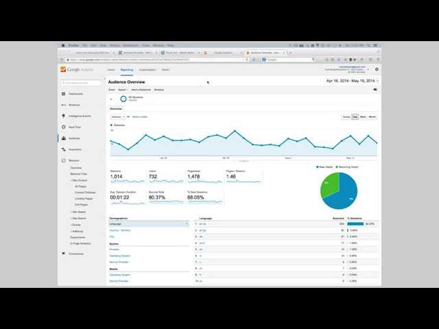 Google Analytics Landing Page Tracking Tutorial - YouTube