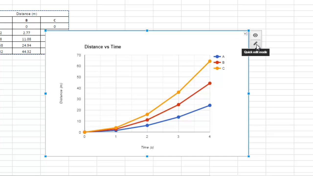 How to make a line graph in google sheets and insert it in a google how to make a line graph in google sheets and insert it in a google doc beginner ccuart Images