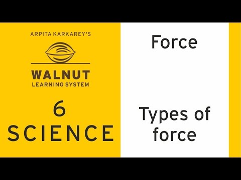 6 Science - Force - Types of force