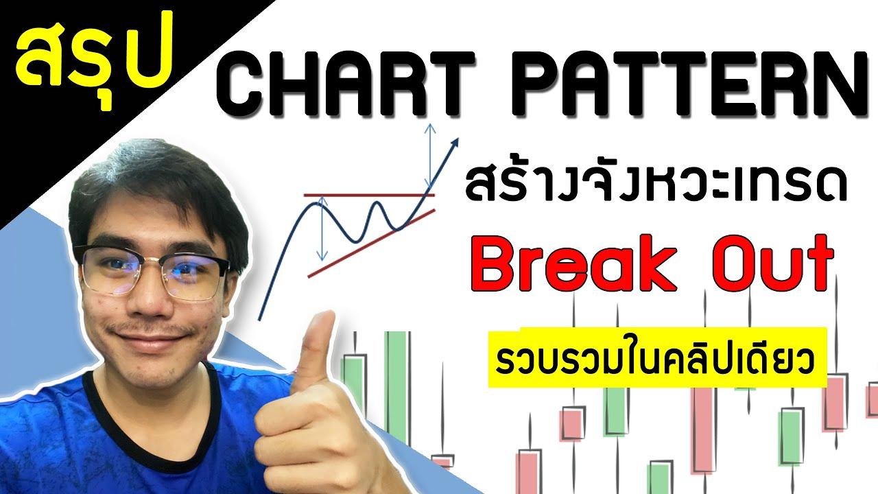สรุป Chart pattern ในคลิปเดียว [สร้างจังหวะเทรด Break Out ด้วย Chart pattern]
