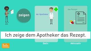 Deutsch lernen / Verben mit Dativ und Akkusativ / zu Lektion 50