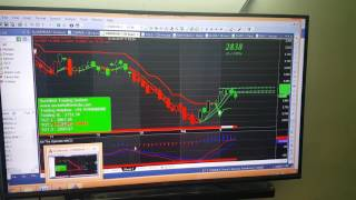 SURESHOT TRADING SYSTEM- NO 1 AUTO BUY SELL SOFTWARE WITH 90% ACCURACY GURANTEE