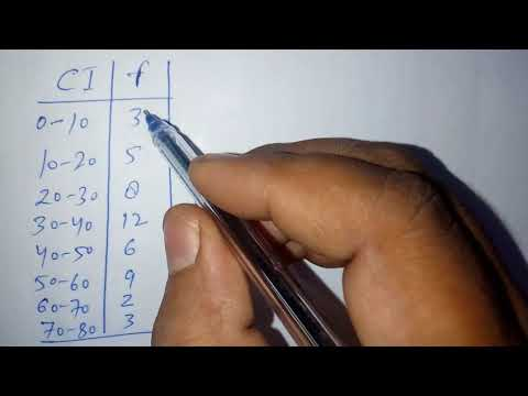 Calculation of MODE