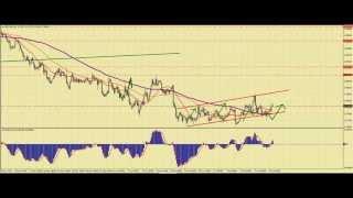 16.07.13 - Grand Capital: Технический обзор основных валютных пар