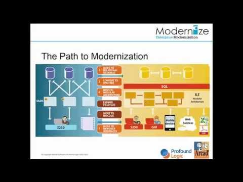 Reaching Your IBM i Modernization Goals with ARCAD and Profound Logic Software