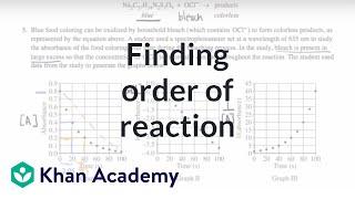 2015 AP chemistry free response 5a