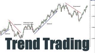 Understanding Market Price Trends | Trend Analysis | How to Analyze Stock Market Trends