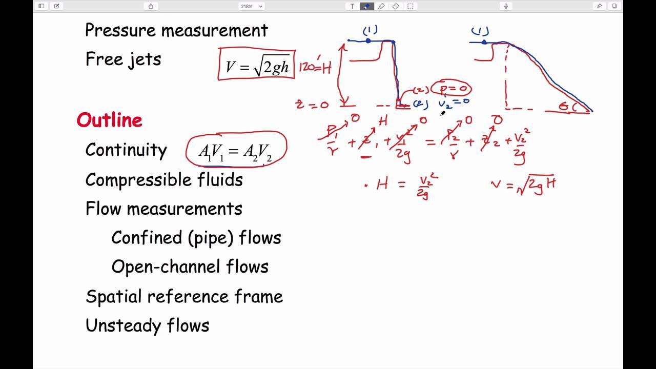 52 fluid dynamics bernoulli equation conservation of