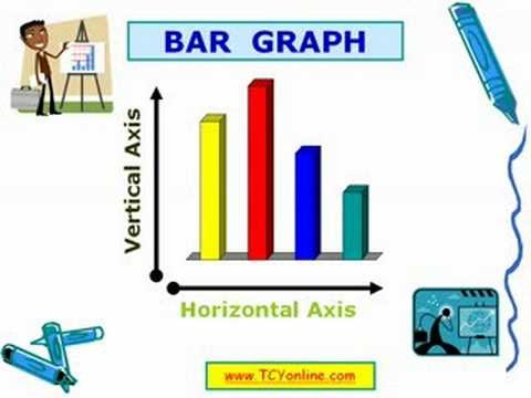 Bar graphs youtube ccuart