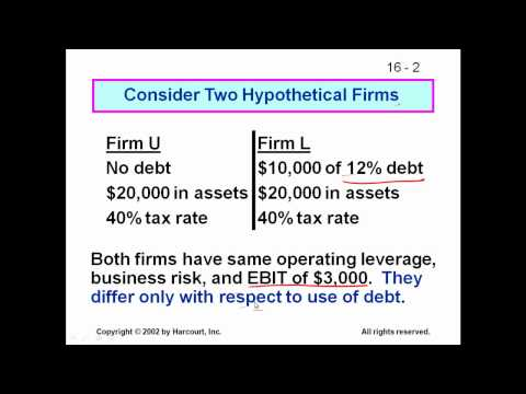 Capital Structure Part 1.mp4