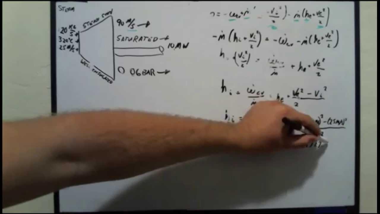 Thermodynamics Turbine Enthalpy Calculation  YouTube