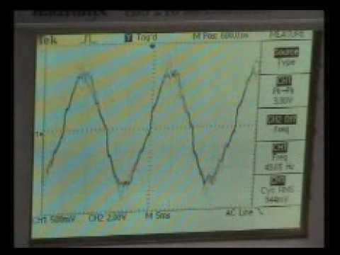 Active Power Factor Correction (APFC)