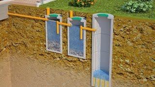 видео Биодека септик для канализации в частном доме