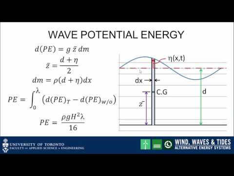 Energy and Power in a Wave