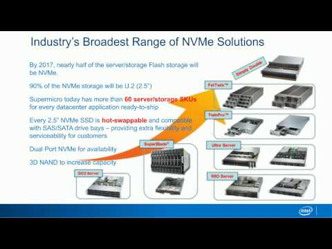 Real World Guidance for Implementing VMware Virtual SAN on Supermicro Storage with NVMe Media