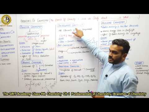 Chemistry Class 9th Ch-1 Fundamentals of Chemistry   Lec2   Branches Of Chemistry   The GRIT Academy