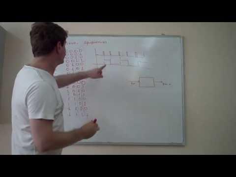 Двоичная система счисления, ч. 1