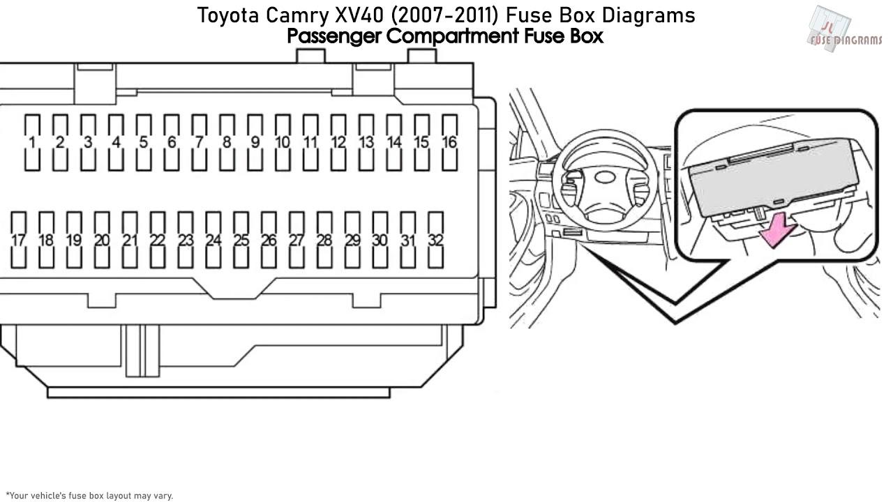 Toyota Camry Xv40  2007-2011  Fuse Box Diagrams