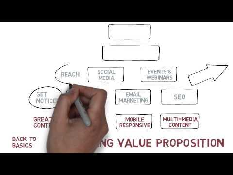 Linchpin Academy Methodology Explained