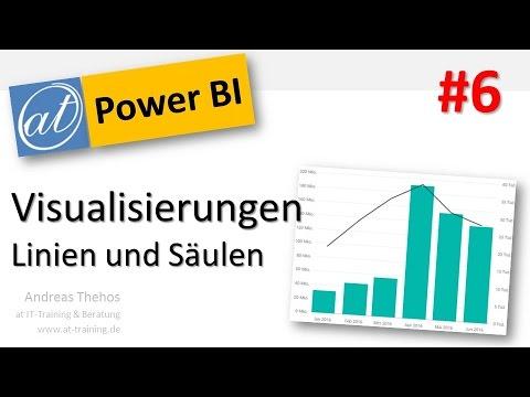 Power BI - Säulen- und Liniendiagramm -Teil 6