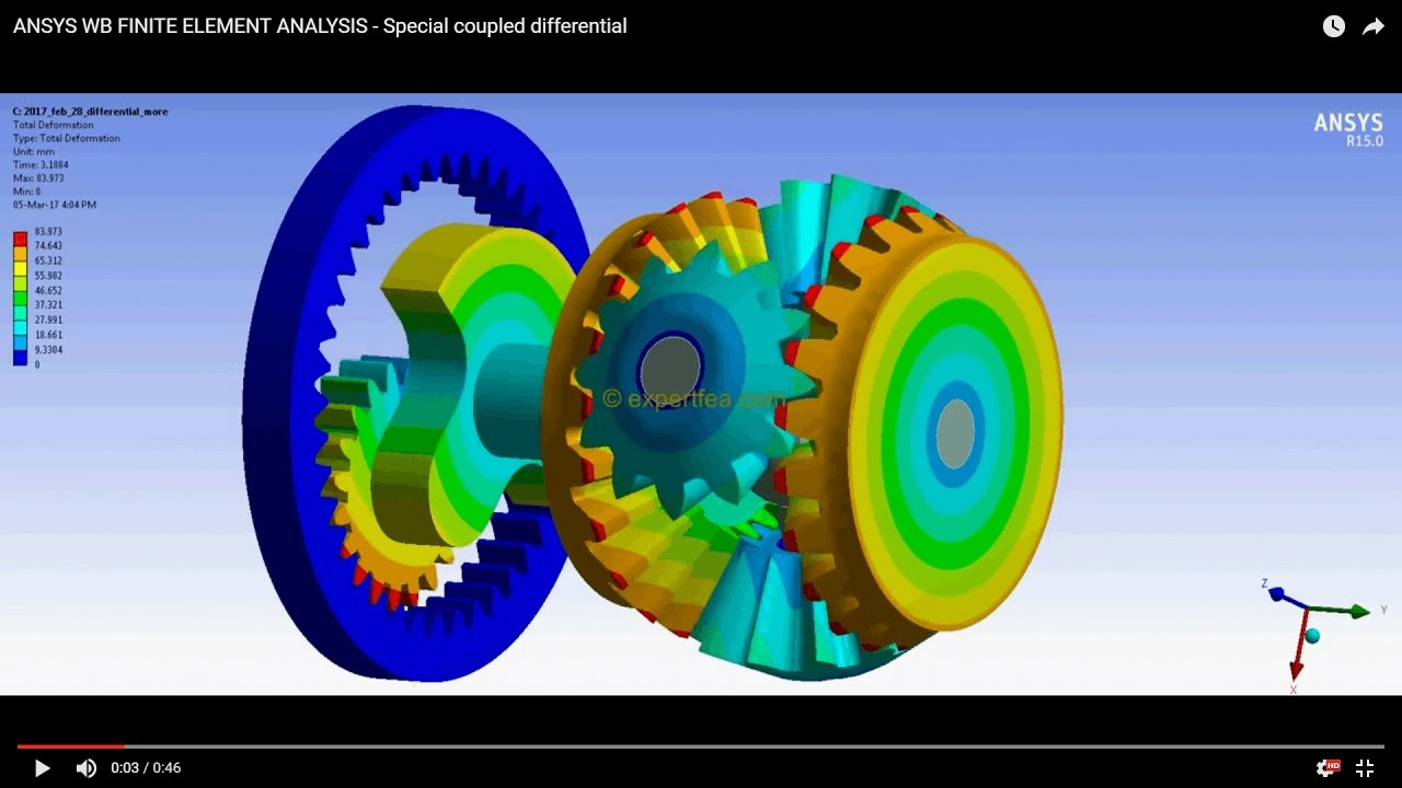 ANSYS WB Transient Structural FEA - Motion simulation of a specially  coupled differential