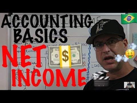 Accounting for Beginners #37 / Net Income / Income Statement / Balance Sheet / Accounting Basic