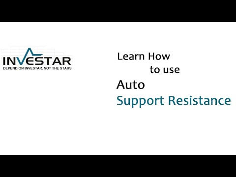 Support and Resistance | AI-powered Automatic Support