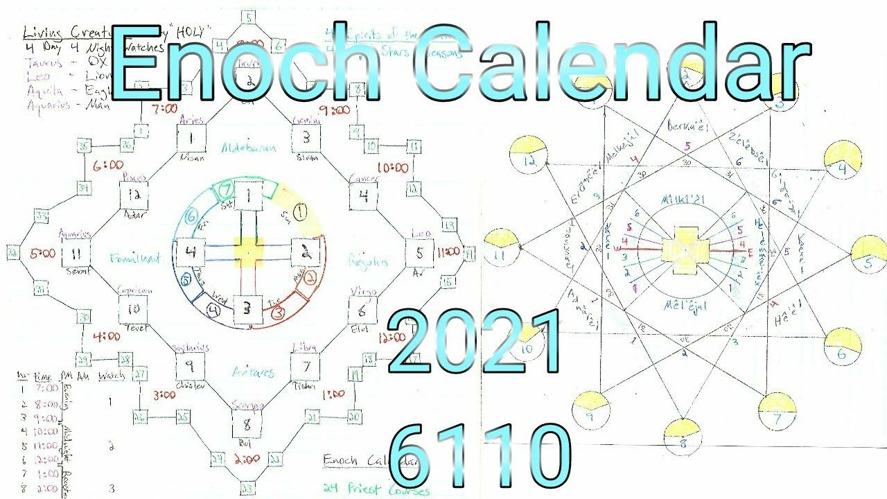 2021 Enoch Calendar - Year 6110 LEELAND JONES 19FEB21