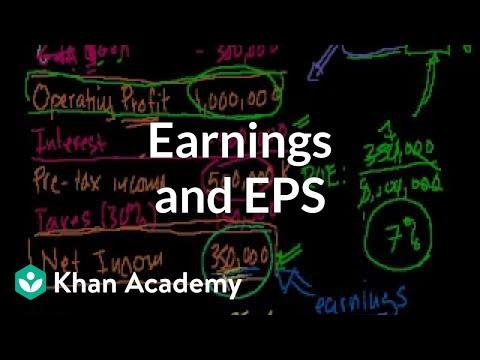 Earnings and EPS | Stocks and bonds | Finance & Capital Markets | Khan Academy