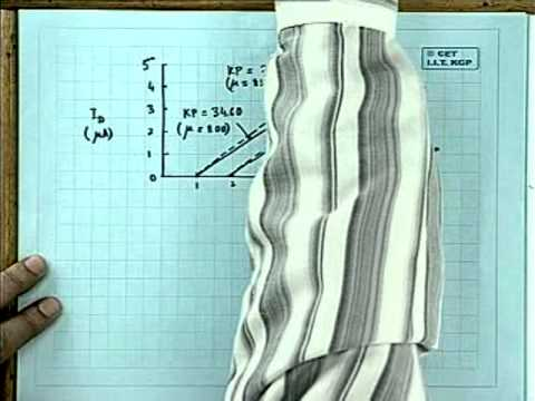 47 Level 1 model of MOSFET II
