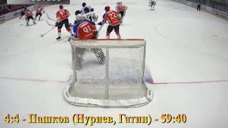 ХК»Арлан» вновь принимал на своем льду петропавловский «Кулагер»
