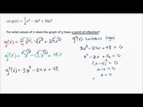 Using second derivative to find inflection points
