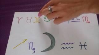 Луна в гороскопе.