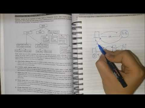 Issue of Securities Lesson 4 Part 1