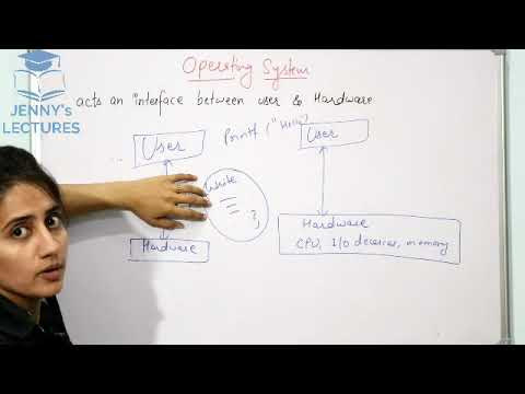 Introduction To Operating System And Its Functions