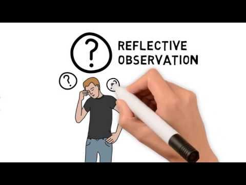 reflective observation